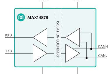 MAX14878...12880 - transceivery CAN